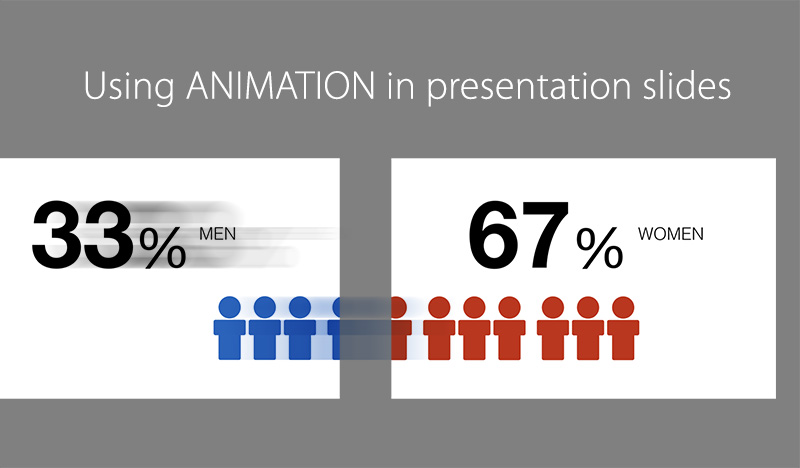 Sticky Presentations bite size article: Using animation to ease understanding of complex information in presentation slides